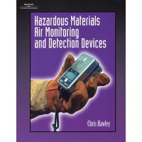 Hazardous Materials Air Monitoring and Detection Devices